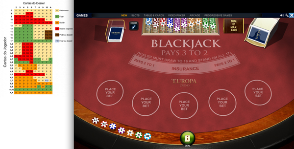 blackjack-tabel